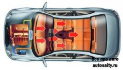 Автономные отопители для автомобилей