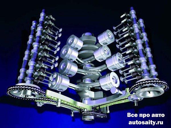 Как увеличить мощность карбюраторного двигателя
